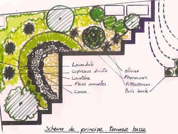 Aménagement de terrasse à Paris par Green Decor